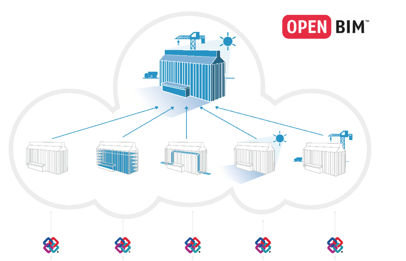 OpenBIM_Visual
